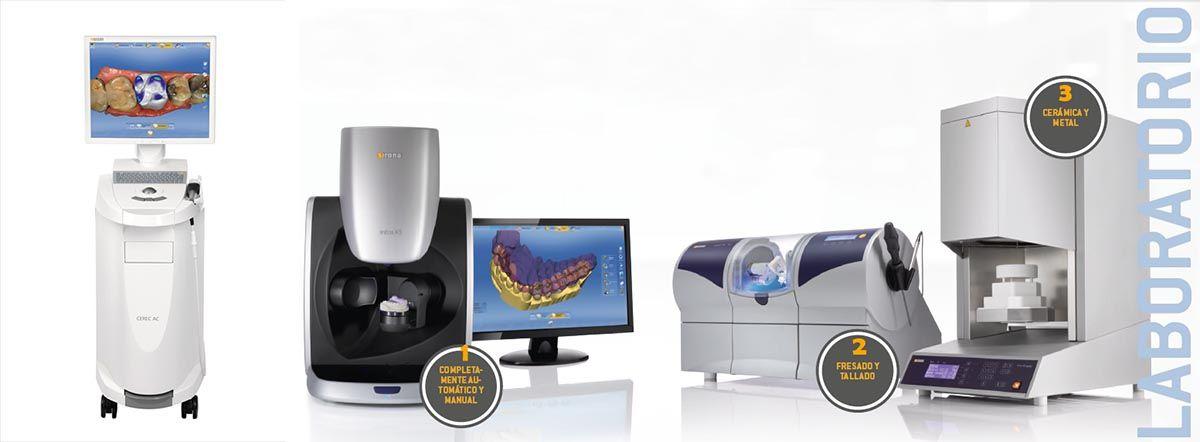 De izquierda a derecha: Escáner intraoral Cerec Omnicam, escáner extraoral inEos X5, fresadora de 4 ejes inLab MC XL y horno de sinterizado inFire HTC Speed